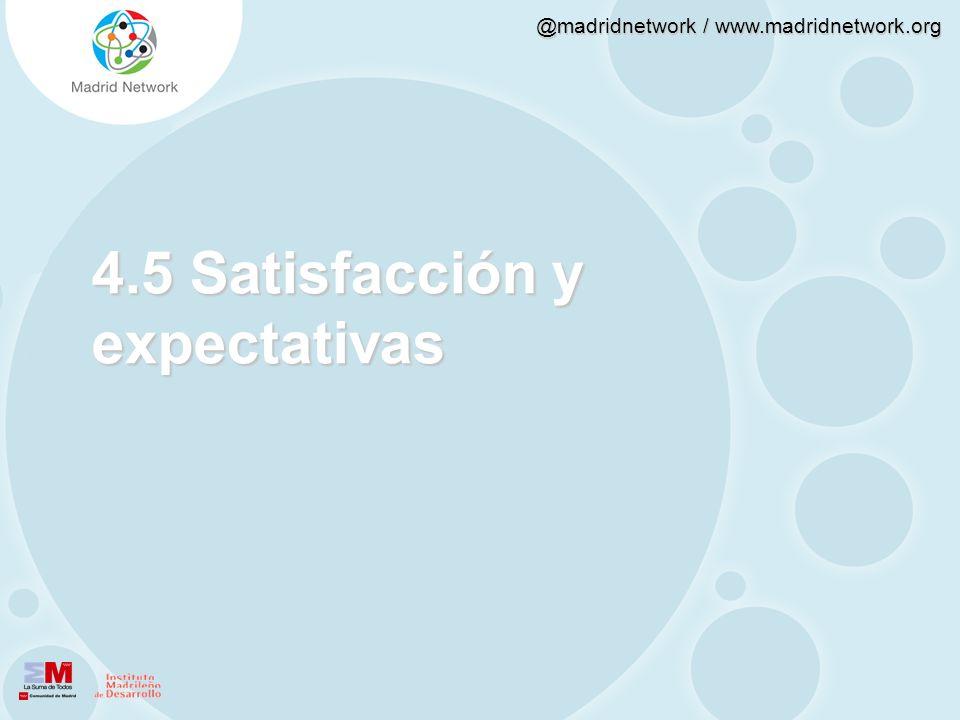 @madridnetwork / www.madridnetwork.org 4.5 Satisfacción y expectativas