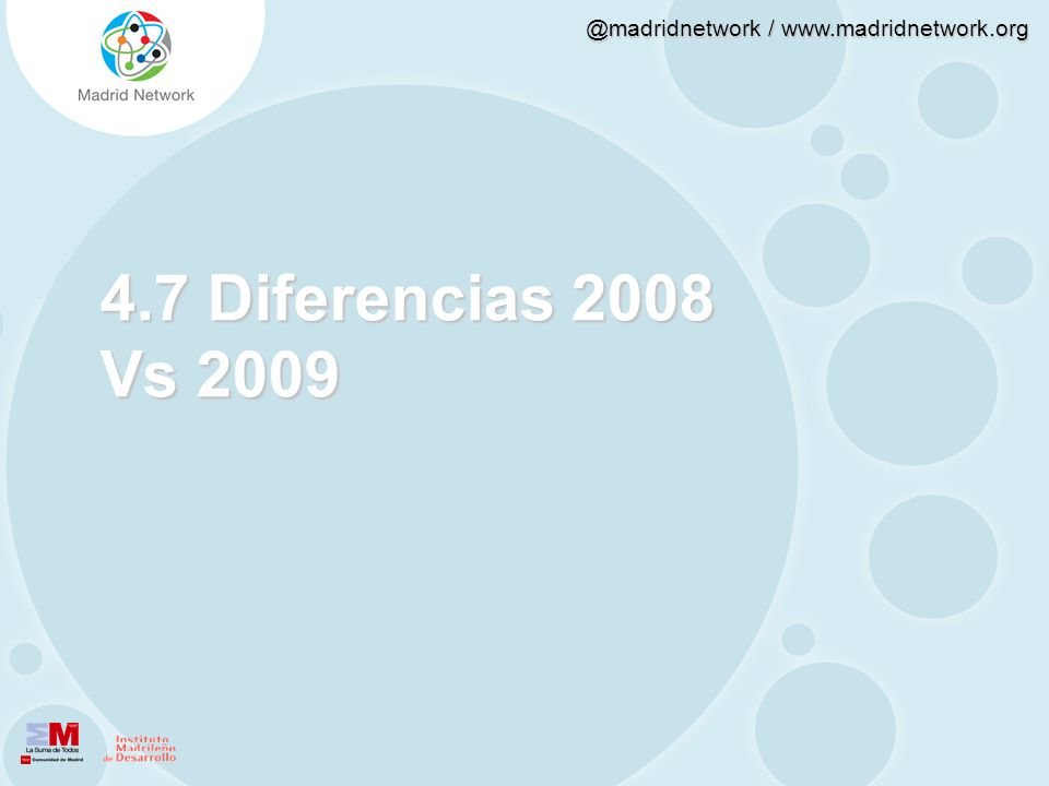 @madridnetwork / www.madridnetwork.org 4.7 Diferencias 2008 Vs 2009