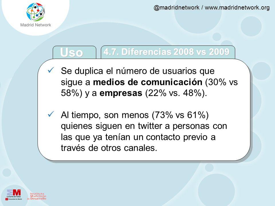 @madridnetwork / www.madridnetwork.org Se duplica el número de usuarios que sigue a medios de comunicación (30% vs 58%) y a empresas (22% vs. 48%). Al