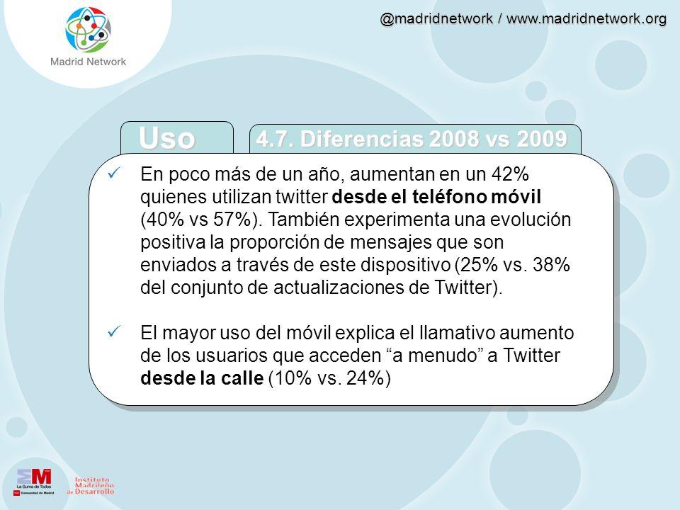 @madridnetwork / www.madridnetwork.org En poco más de un año, aumentan en un 42% quienes utilizan twitter desde el teléfono móvil (40% vs 57%). Tambié