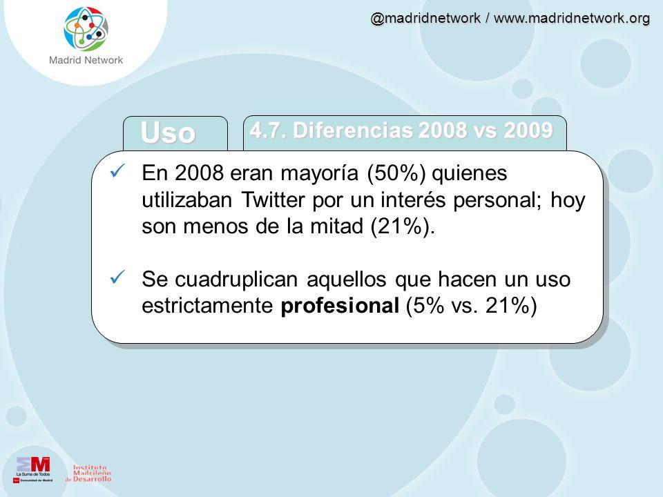 @madridnetwork / www.madridnetwork.org En 2008 eran mayoría (50%) quienes utilizaban Twitter por un interés personal; hoy son menos de la mitad (21%).