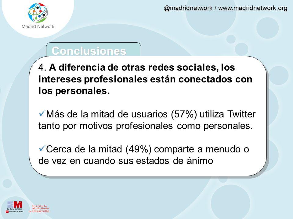 @madridnetwork / www.madridnetwork.org 4. A diferencia de otras redes sociales, los intereses profesionales están conectados con los personales. Más d