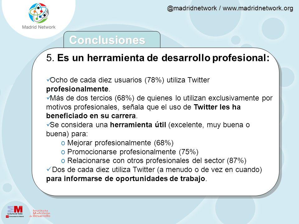 @madridnetwork / www.madridnetwork.org 5. Es un herramienta de desarrollo profesional: Ocho de cada diez usuarios (78%) utiliza Twitter profesionalmen