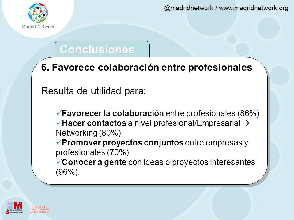 @madridnetwork / www.madridnetwork.org 6. Favorece colaboración entre profesionales Resulta de utilidad para: Favorecer la colaboración entre profesio