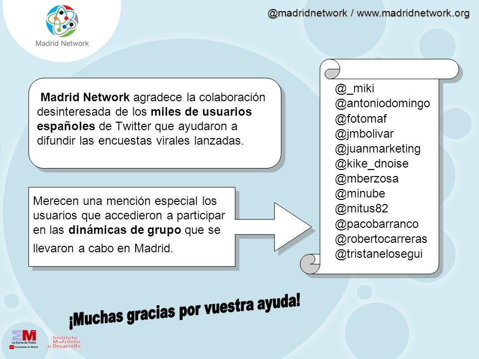 @madridnetwork / www.madridnetwork.org Madrid Network agradece la colaboración desinteresada de los miles de usuarios españoles de Twitter que ayudaro