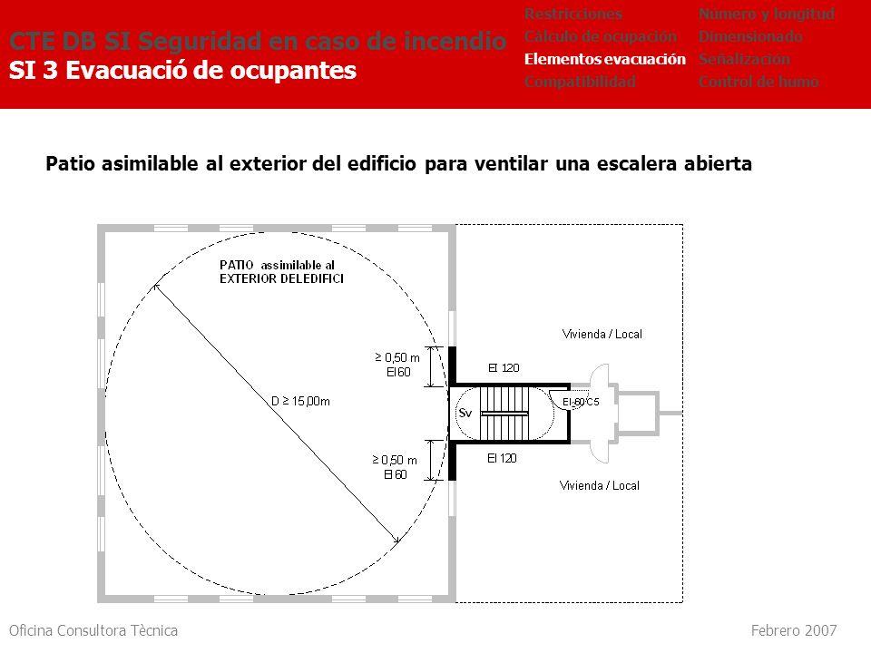 Oficina Consultora Tècnica Febrero 2007 CTE DB SI Seguridad en caso de incendio SI 3 Evacuació de ocupantes Número y longitud Dimensionado Señalizació