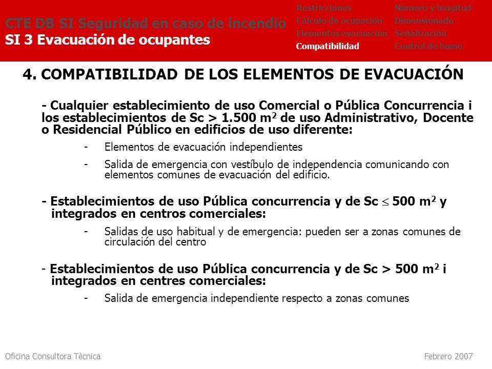 Oficina Consultora Tècnica Febrero 2007 4. COMPATIBILIDAD DE LOS ELEMENTOS DE EVACUACIÓN - Cualquier establecimiento de uso Comercial o Pública Concur