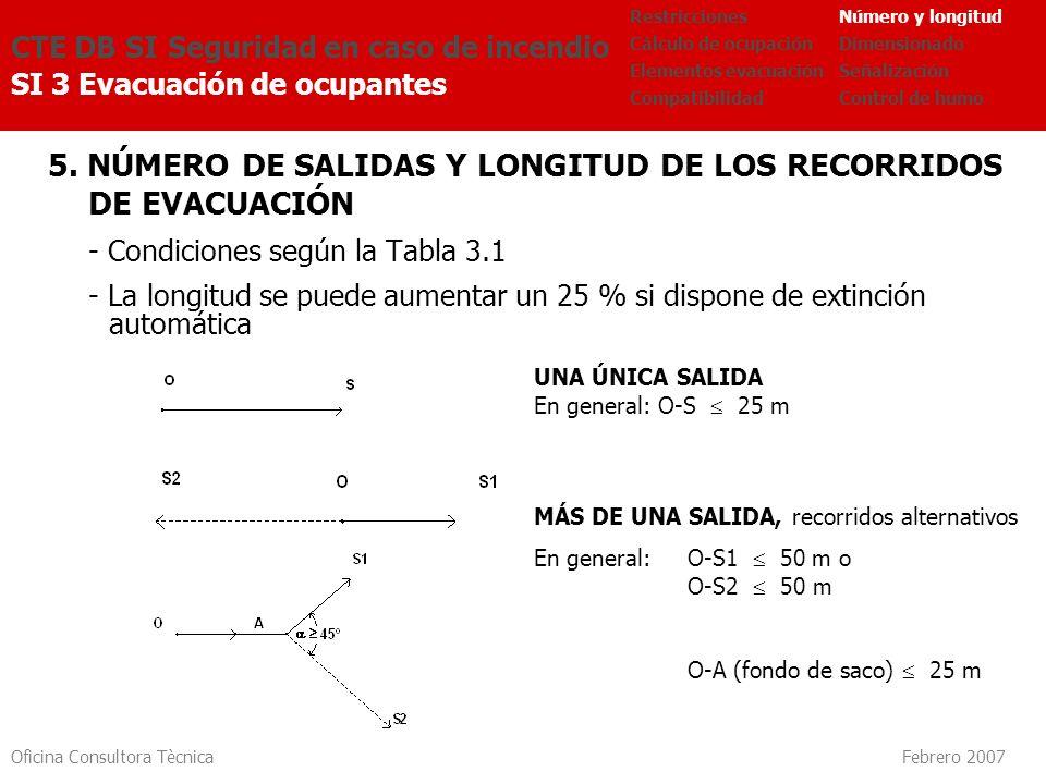 Oficina Consultora Tècnica Febrero 2007 5. NÚMERO DE SALIDAS Y LONGITUD DE LOS RECORRIDOS DE EVACUACIÓN - Condiciones según la Tabla 3.1 - La longitud