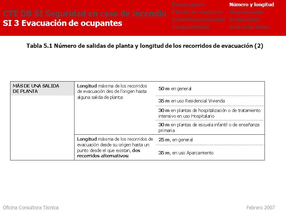Oficina Consultora Tècnica Febrero 2007 Tabla 5.1 Número de salidas de planta y longitud de los recorridos de evacuación (2) CTE DB SI Seguridad en ca