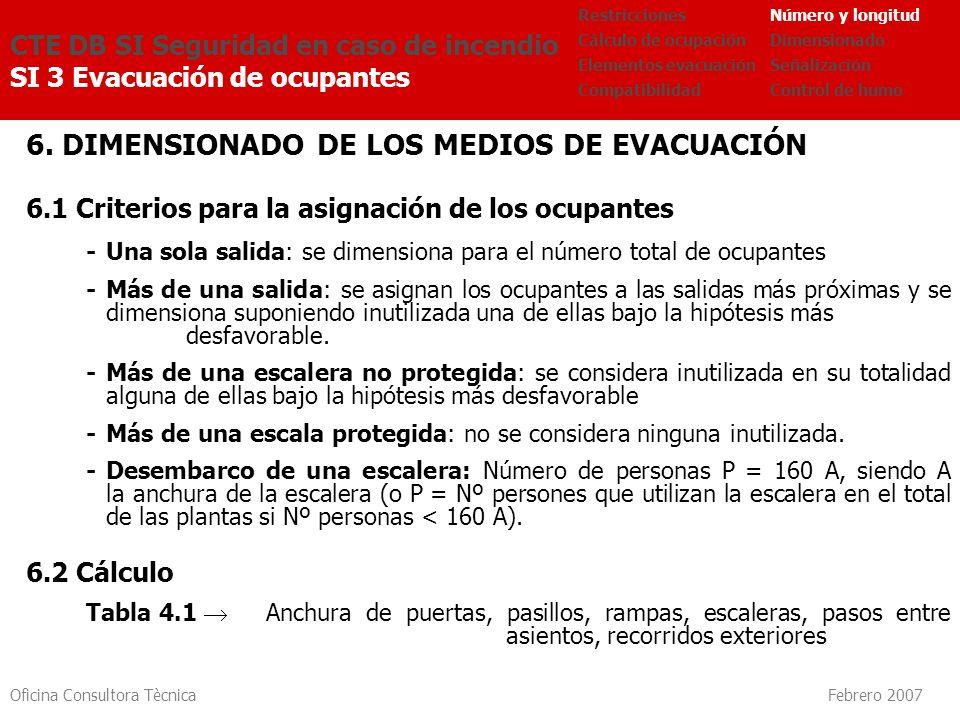 Oficina Consultora Tècnica Febrero 2007 6. DIMENSIONADO DE LOS MEDIOS DE EVACUACIÓN 6.1 Criterios para la asignación de los ocupantes - Una sola salid