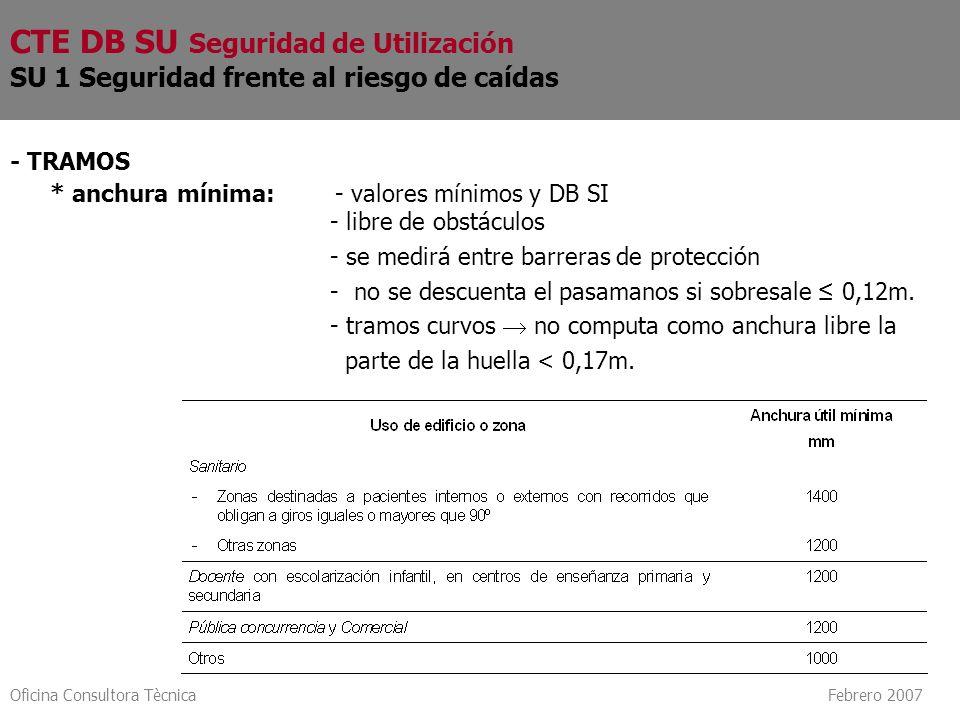 Oficina Consultora Tècnica Febrero 2007 - TRAMOS * anchura mínima: - valores mínimos y DB SI - libre de obstáculos - se medirá entre barreras de prote