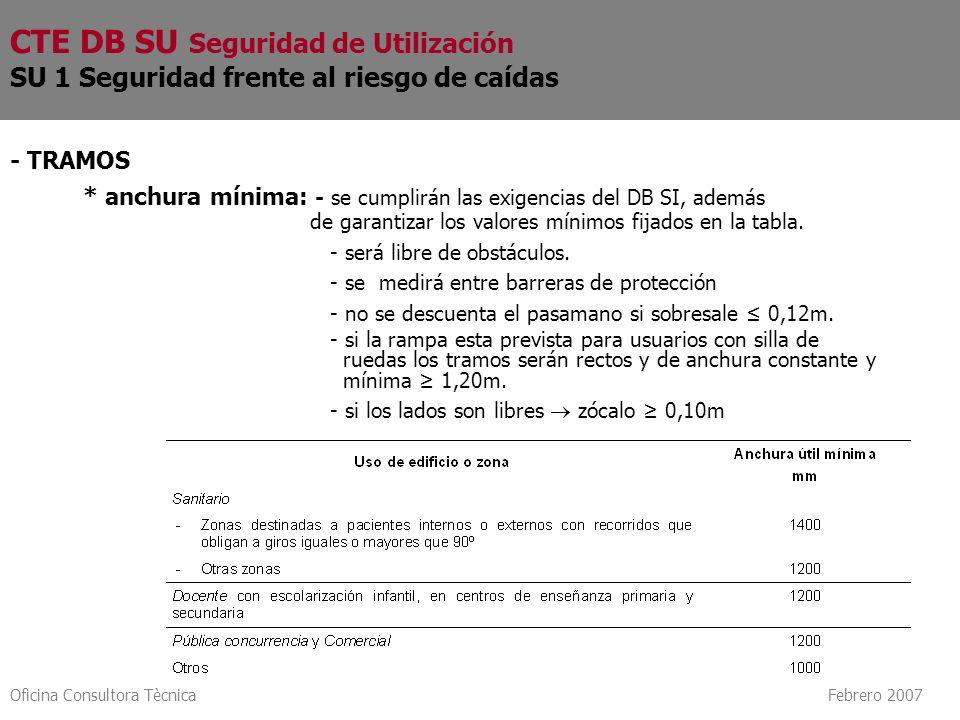 Oficina Consultora Tècnica Febrero 2007 - TRAMOS * anchura mínima: - se cumplirán las exigencias del DB SI, además de garantizar los valores mínimos f