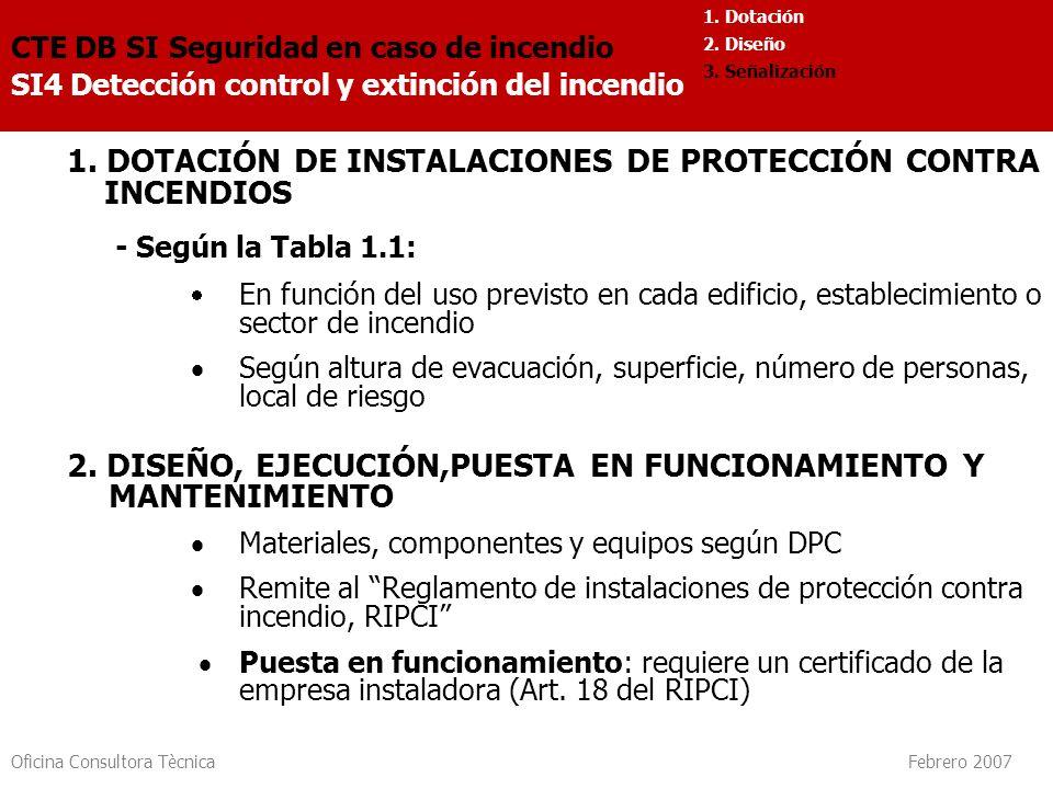 Oficina Consultora Tècnica Febrero 2007 1. DOTACIÓN DE INSTALACIONES DE PROTECCIÓN CONTRA INCENDIOS - Según la Tabla 1.1: En función del uso previsto