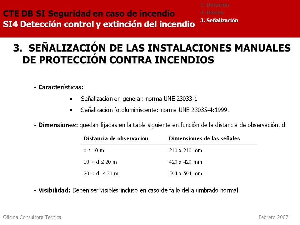 Oficina Consultora Tècnica Febrero 2007 3. SEÑALIZACIÓN DE LAS INSTALACIONES MANUALES DE PROTECCIÓN CONTRA INCENDIOS CTE DB SI Seguridad en caso de in