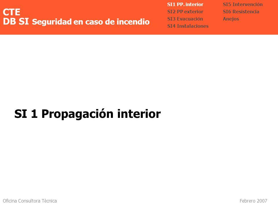 Oficina Consultora Tècnica Febrero 2007 SI 1 Propagación interior CTE DB SI Seguridad en caso de incendio SI5 Intervención SI6 Resistencia Anejos SI1