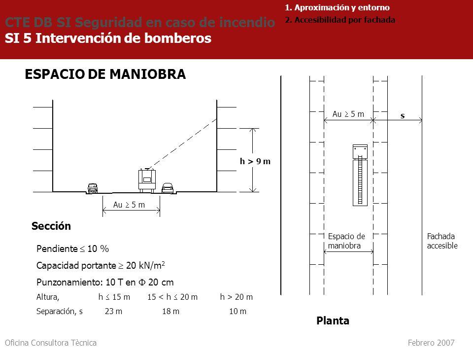 Oficina Consultora Tècnica Febrero 2007 ESPACIO DE MANIOBRA CTE DB SI Seguridad en caso de incendio SI 5 Intervención de bomberos 1. Aproximación y en