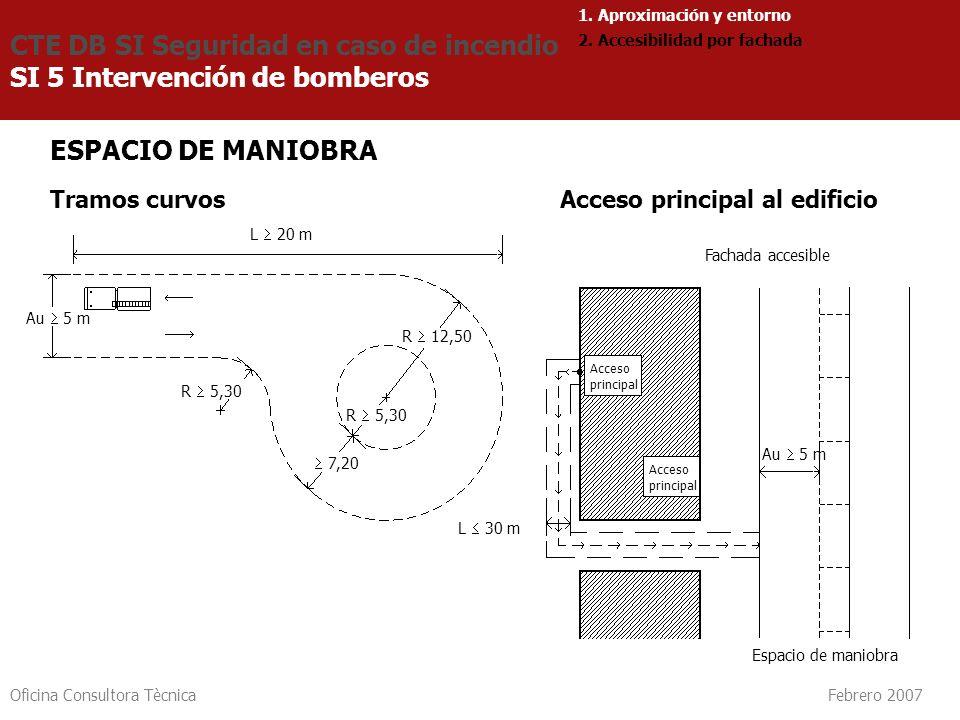 Oficina Consultora Tècnica Febrero 2007 ESPACIO DE MANIOBRA Tramos curvos Acceso principal al edificio CTE DB SI Seguridad en caso de incendio SI 5 In