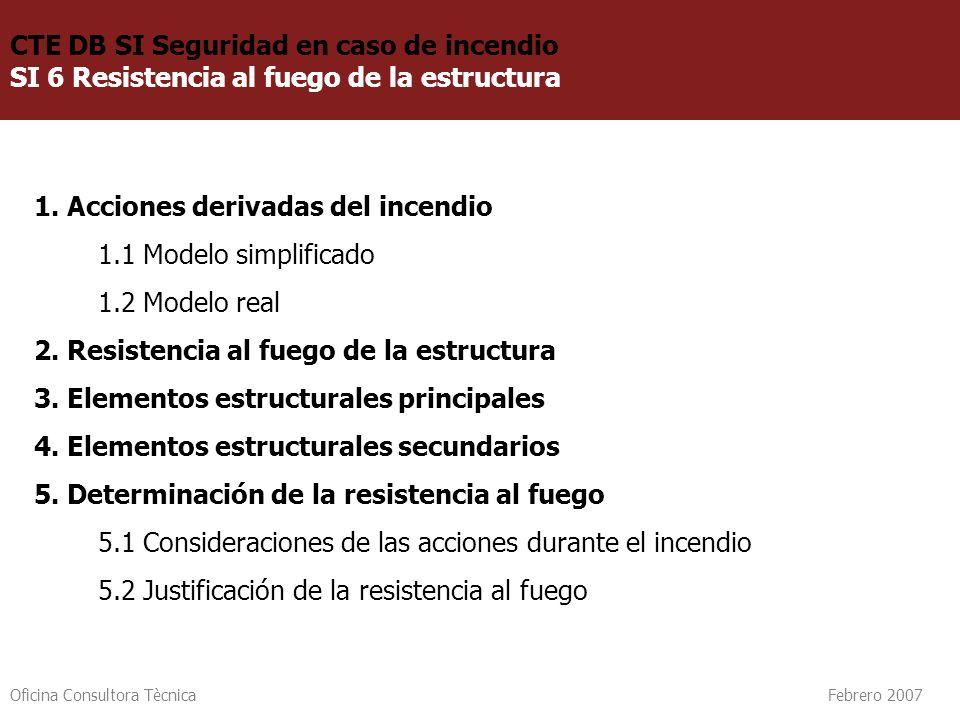 Oficina Consultora Tècnica Febrero 2007 1. Acciones derivadas del incendio 1.1 Modelo simplificado 1.2 Modelo real 2. Resistencia al fuego de la estru