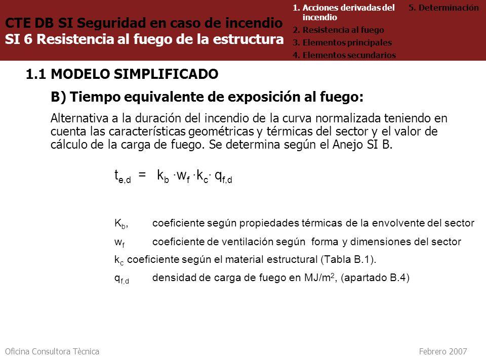 Oficina Consultora Tècnica Febrero 2007 1.1 MODELO SIMPLIFICADO B) Tiempo equivalente de exposición al fuego: Alternativa a la duración del incendio d