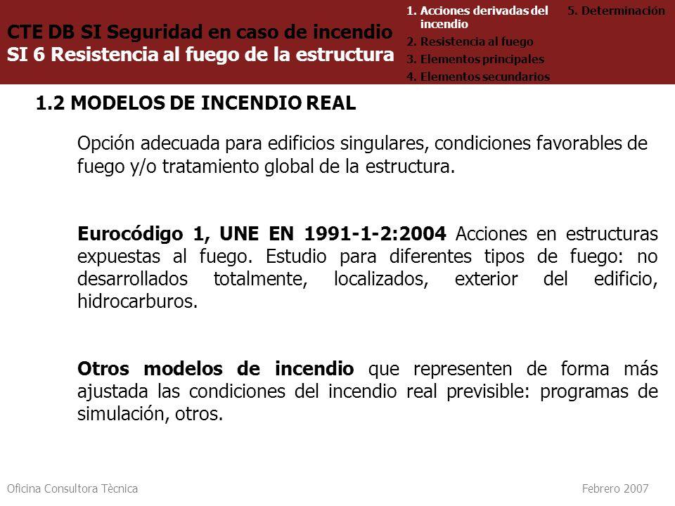 Oficina Consultora Tècnica Febrero 2007 1.2 MODELOS DE INCENDIO REAL Opción adecuada para edificios singulares, condiciones favorables de fuego y/o tr