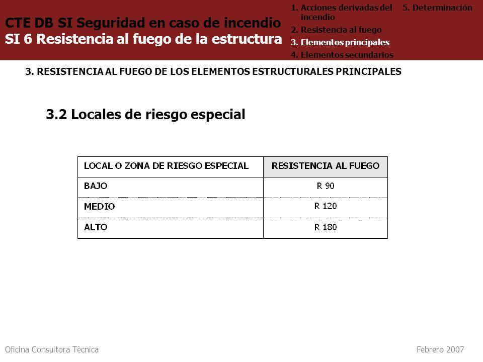 Oficina Consultora Tècnica Febrero 2007 3. RESISTENCIA AL FUEGO DE LOS ELEMENTOS ESTRUCTURALES PRINCIPALES 3.2 Locales de riesgo especial CTE DB SI Se