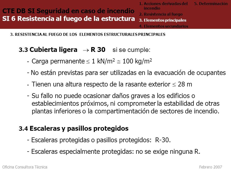 Oficina Consultora Tècnica Febrero 2007 CTE DB SI Seguridad en caso de incendio SI 6 Resistencia al fuego de la estructura 5. Determinación1. Acciones