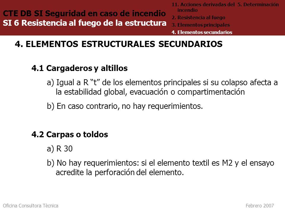 Oficina Consultora Tècnica Febrero 2007 4. ELEMENTOS ESTRUCTURALES SECUNDARIOS CTE DB SI Seguridad en caso de incendio SI 6 Resistencia al fuego de la