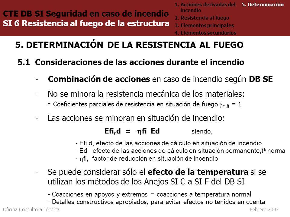 Oficina Consultora Tècnica Febrero 2007 5. DETERMINACIÓN DE LA RESISTENCIA AL FUEGO CTE DB SI Seguridad en caso de incendio SI 6 Resistencia al fuego
