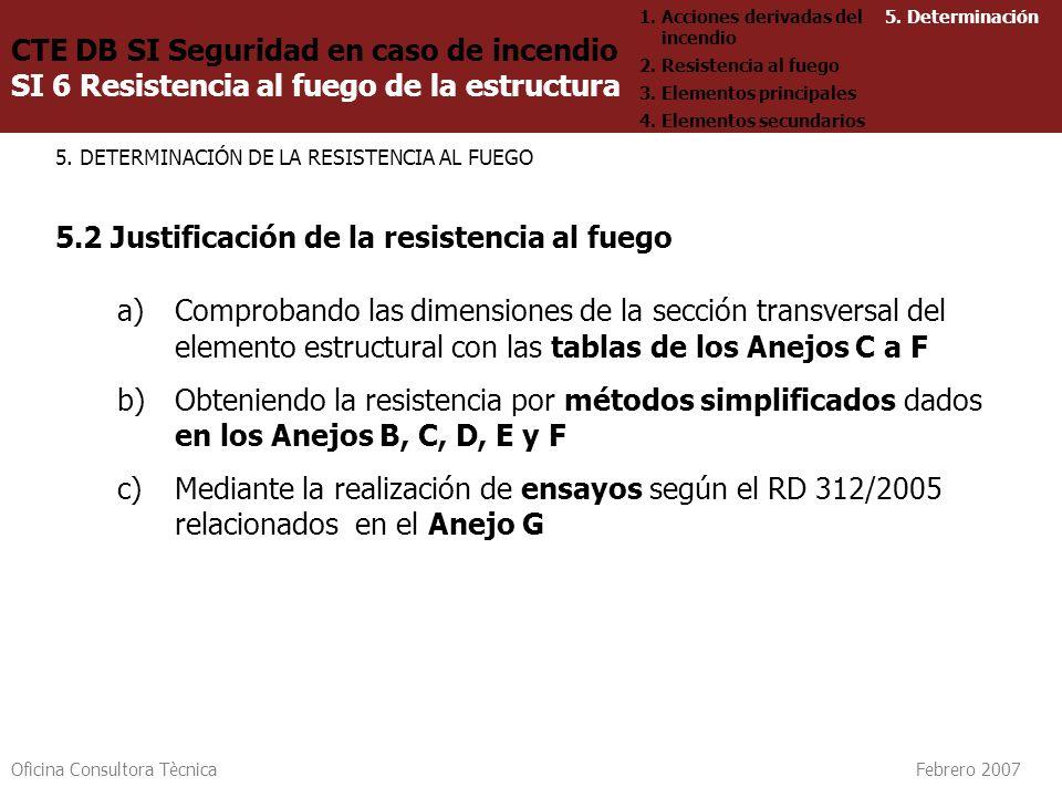 Oficina Consultora Tècnica Febrero 2007 5. DETERMINACIÓN DE LA RESISTENCIA AL FUEGO 5.2 Justificación de la resistencia al fuego CTE DB SI Seguridad e