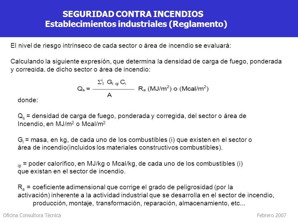 Oficina Consultora Tècnica Febrero 2007 SEGURIDAD CONTRA INCENDIOS Establecimientos industriales (Reglamento) El nivel de riesgo intrínseco de cada se