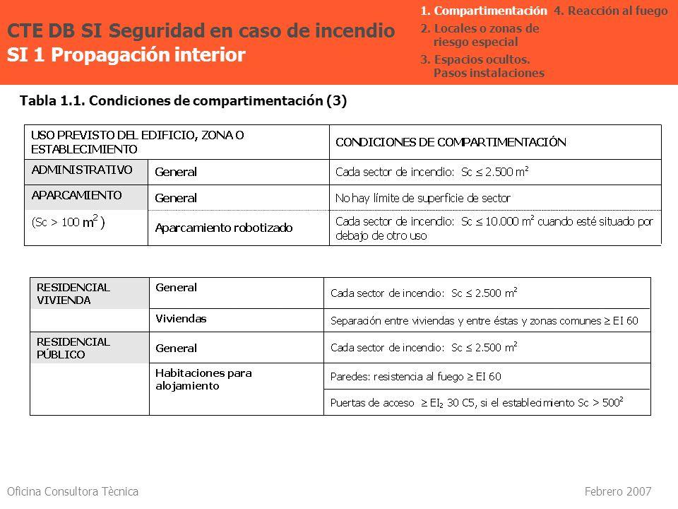 Oficina Consultora Tècnica Febrero 2007 Tabla 1.1. Condiciones de compartimentación (3) CTE DB SI Seguridad en caso de incendio SI 1 Propagación inter