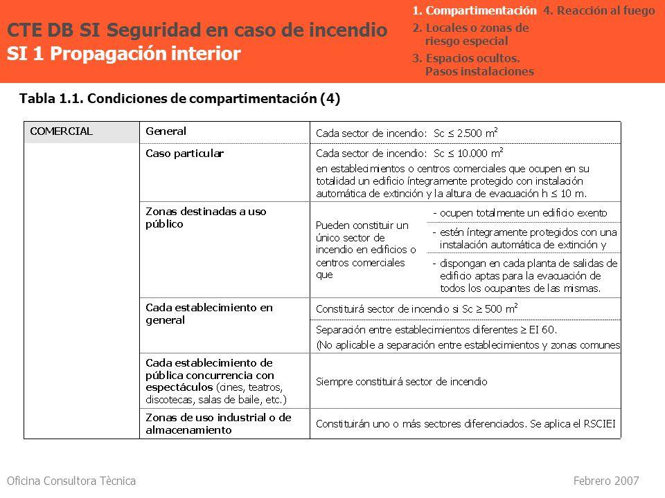 Oficina Consultora Tècnica Febrero 2007 Tabla 1.1. Condiciones de compartimentación (4) CTE DB SI Seguridad en caso de incendio SI 1 Propagación inter