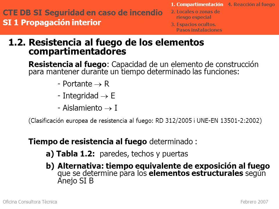 Oficina Consultora Tècnica Febrero 2007 1.2. Resistencia al fuego de los elementos compartimentadores Resistencia al fuego: Capacidad de un elemento d