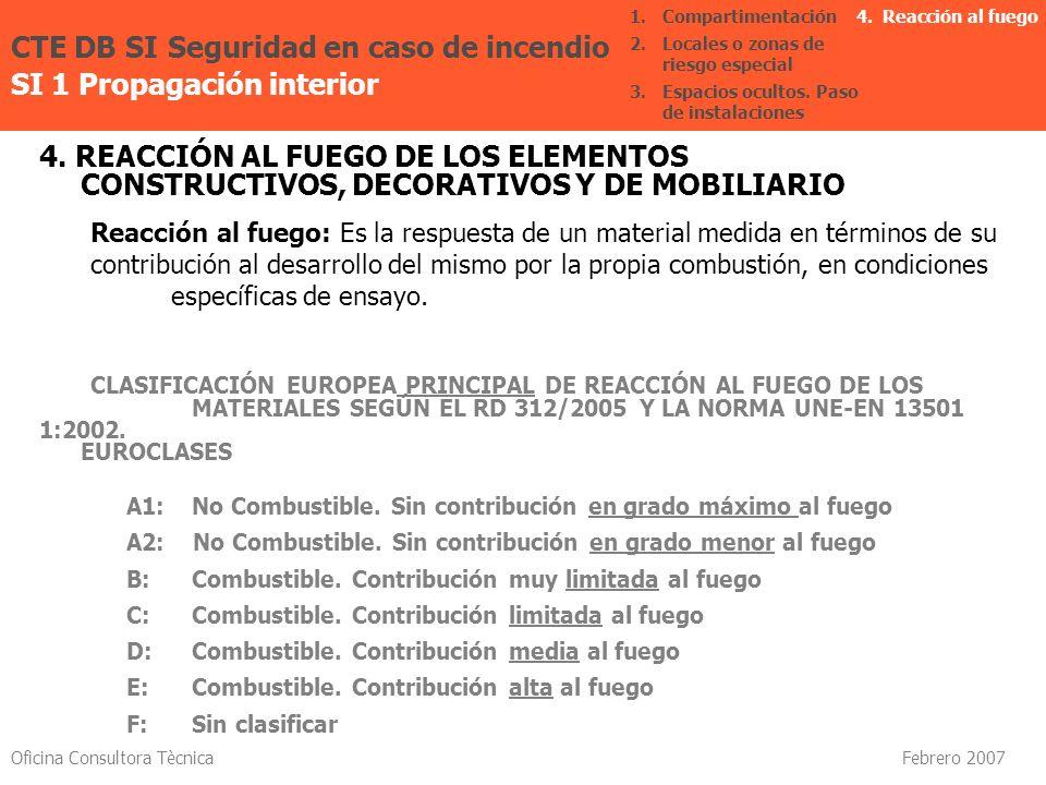 Oficina Consultora Tècnica Febrero 2007 4. REACCIÓN AL FUEGO DE LOS ELEMENTOS CONSTRUCTIVOS, DECORATIVOS Y DE MOBILIARIO Reacción al fuego: Es la resp