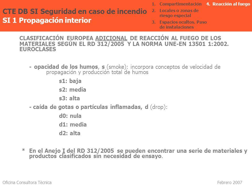 Oficina Consultora Tècnica Febrero 2007 CLASIFICACIÓN EUROPEA ADICIONAL DE REACCIÓN AL FUEGO DE LOS MATERIALES SEGÚN EL RD 312/2005 Y LA NORMA UNE-EN