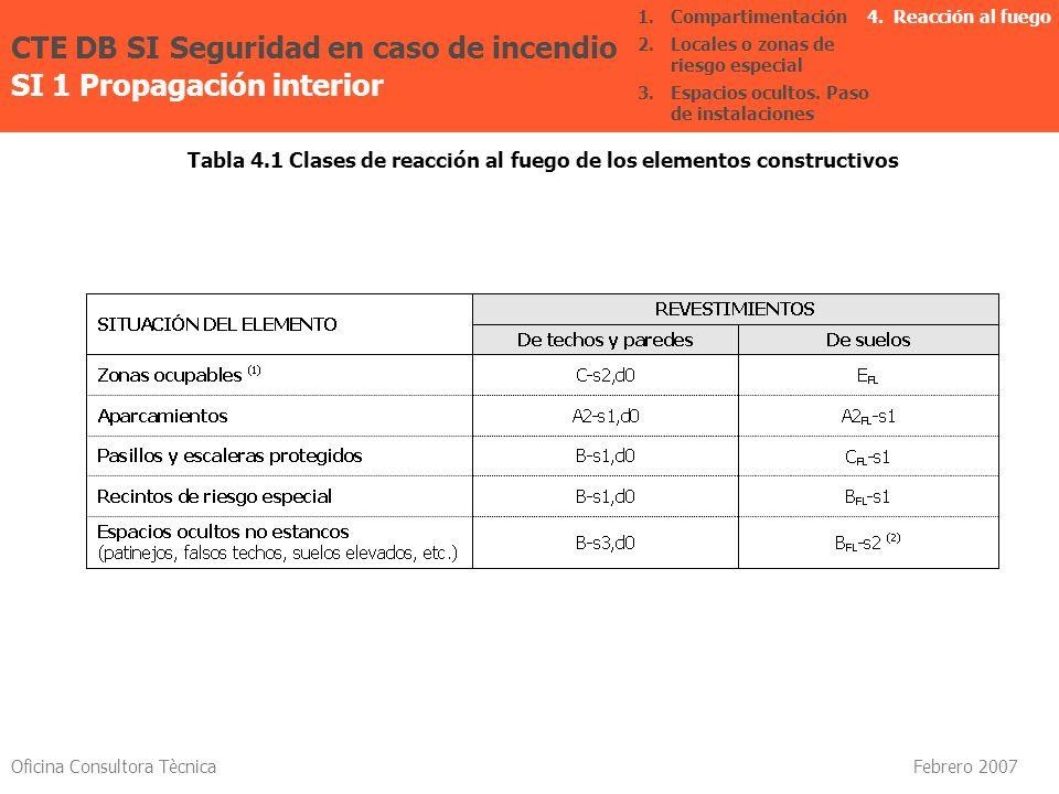Oficina Consultora Tècnica Febrero 2007 Tabla 4.1 Clases de reacción al fuego de los elementos constructivos CTE DB SI Seguridad en caso de incendio S