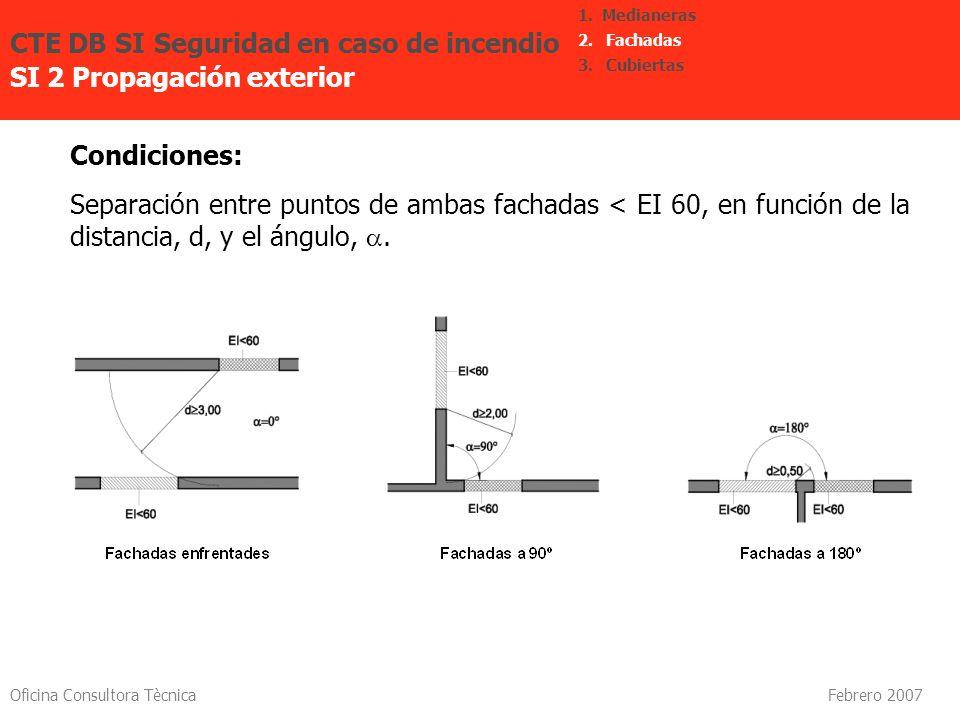 Oficina Consultora Tècnica Febrero 2007 Condiciones: Separación entre puntos de ambas fachadas < EI 60, en función de la distancia, d, y el ángulo,. C