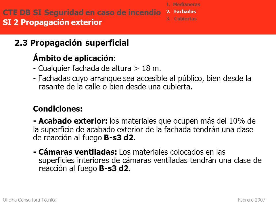 Oficina Consultora Tècnica Febrero 2007 2.3 Propagación superficial Ámbito de aplicación: - Cualquier fachada de altura > 18 m. - Fachadas cuyo arranq