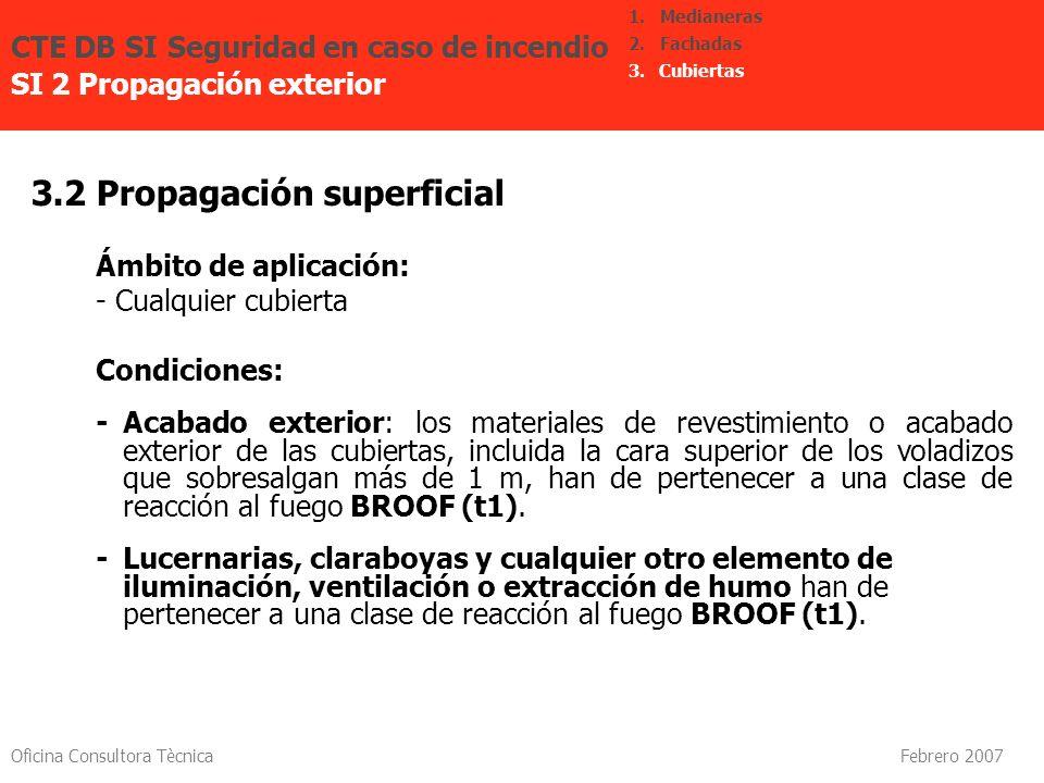 Oficina Consultora Tècnica Febrero 2007 3.2 Propagación superficial Ámbito de aplicación: - Cualquier cubierta Condiciones: -Acabado exterior: los mat