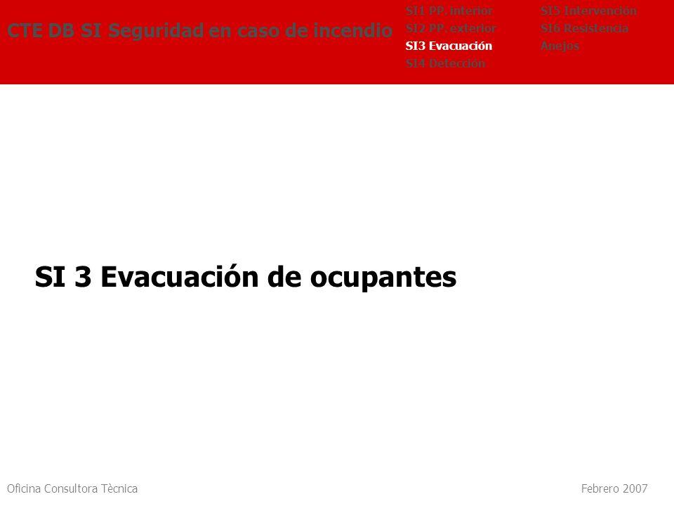 Oficina Consultora Tècnica Febrero 2007 SI 3 Evacuación de ocupantes CTE DB SI Seguridad en caso de incendio SI5 Intervención SI6 Resistencia Anejos S