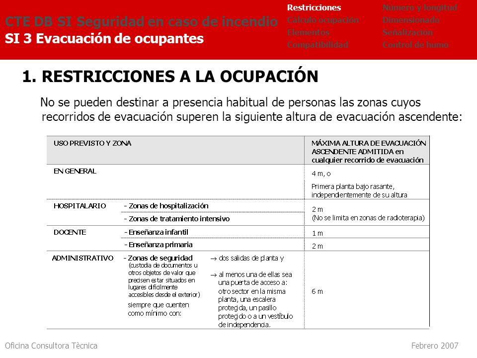 Oficina Consultora Tècnica Febrero 2007 1.RESTRICCIONES A LA OCUPACIÓN No se pueden destinar a presencia habitual de personas las zonas cuyos recorrid