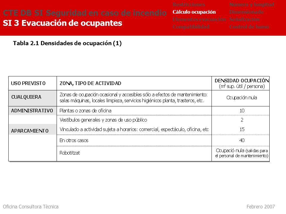 Oficina Consultora Tècnica Febrero 2007 Tabla 2.1 Densidades de ocupación (1) CTE DB SI Seguridad en caso de incendio SI 3 Evacuación de ocupantes Núm