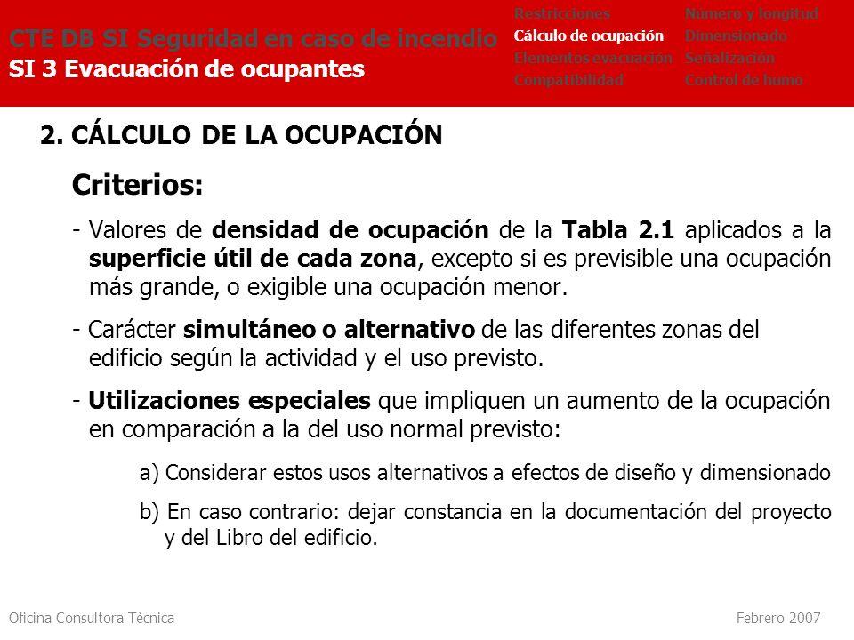 Oficina Consultora Tècnica Febrero 2007 2. CÁLCULO DE LA OCUPACIÓN Criterios: -Valores de densidad de ocupación de la Tabla 2.1 aplicados a la superfi