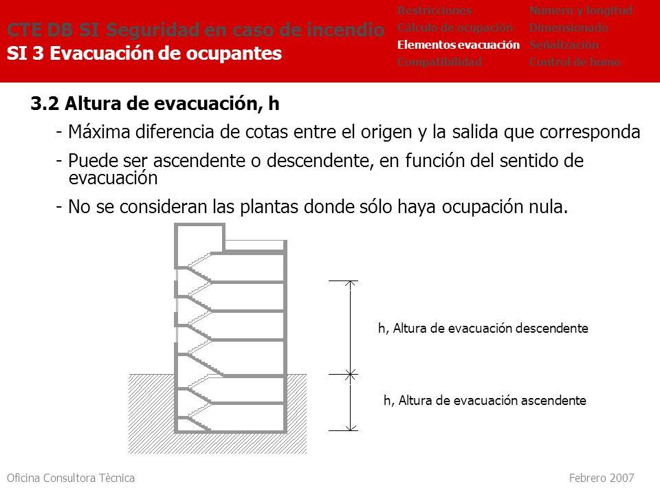 Oficina Consultora Tècnica Febrero 2007 3.2 Altura de evacuación, h - Máxima diferencia de cotas entre el origen y la salida que corresponda - Puede s