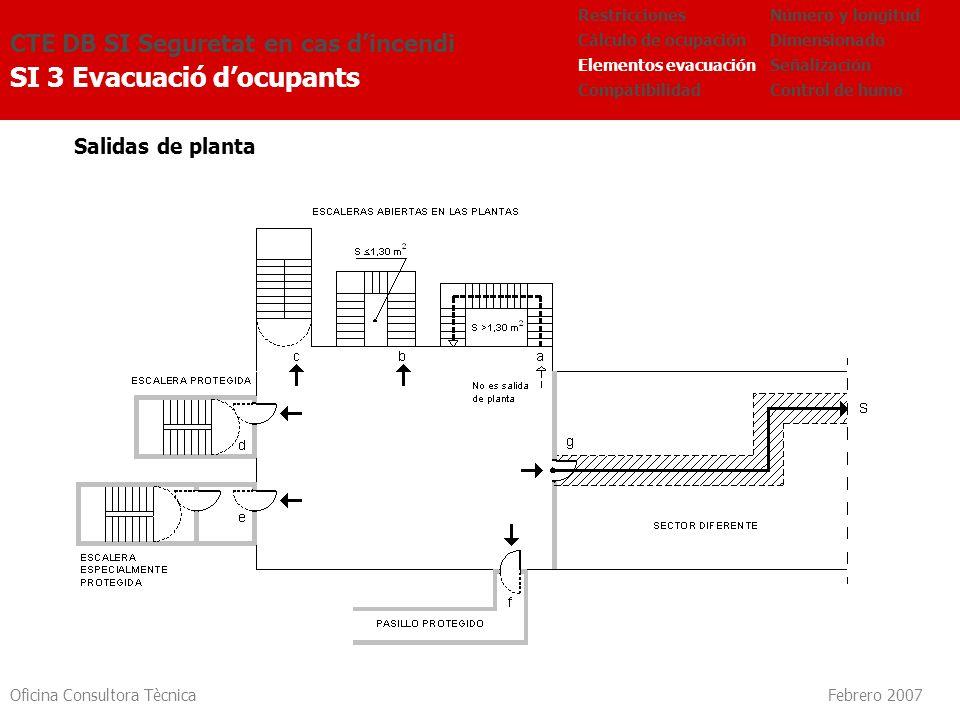 Oficina Consultora Tècnica Febrero 2007 CTE DB SI Seguretat en cas dincendi SI 3 Evacuació docupants Número y longitud Dimensionado Señalización Contr