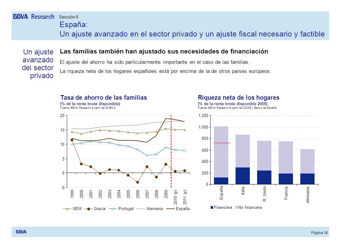 Página 16 Las familias también han ajustado sus necesidades de financiación El ajuste del ahorro ha sido particularmente importante en el caso de las