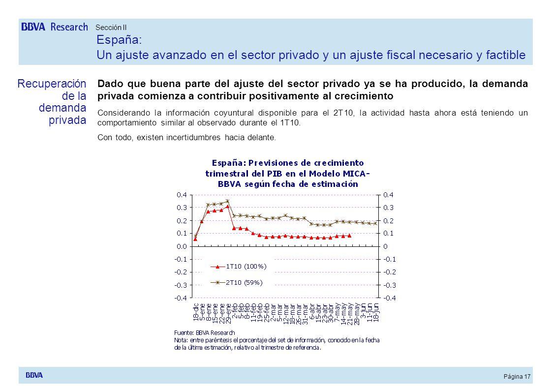 Página 17 Dado que buena parte del ajuste del sector privado ya se ha producido, la demanda privada comienza a contribuir positivamente al crecimiento