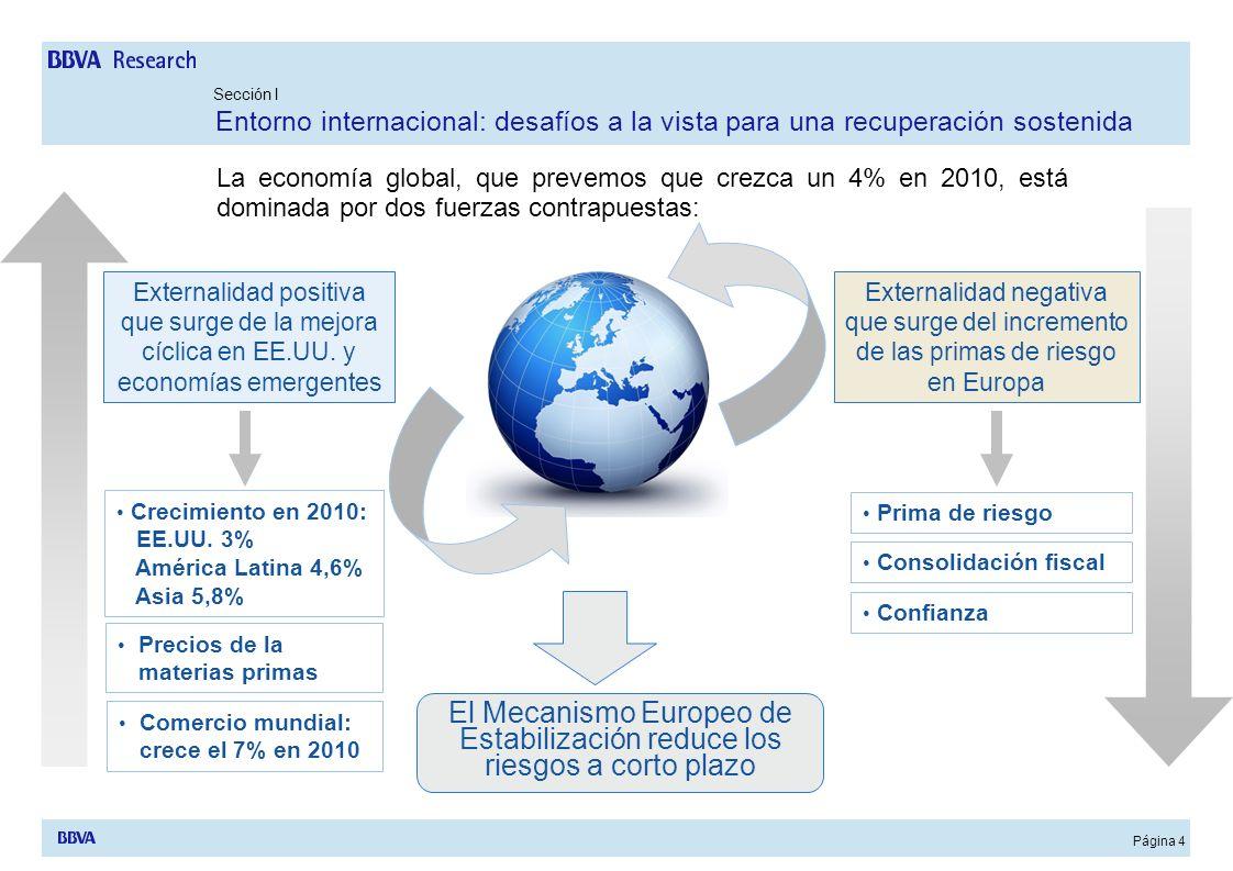 Página 4 El Mecanismo Europeo de Estabilización reduce los riesgos a corto plazo Externalidad positiva que surge de la mejora cíclica en EE.UU. y econ