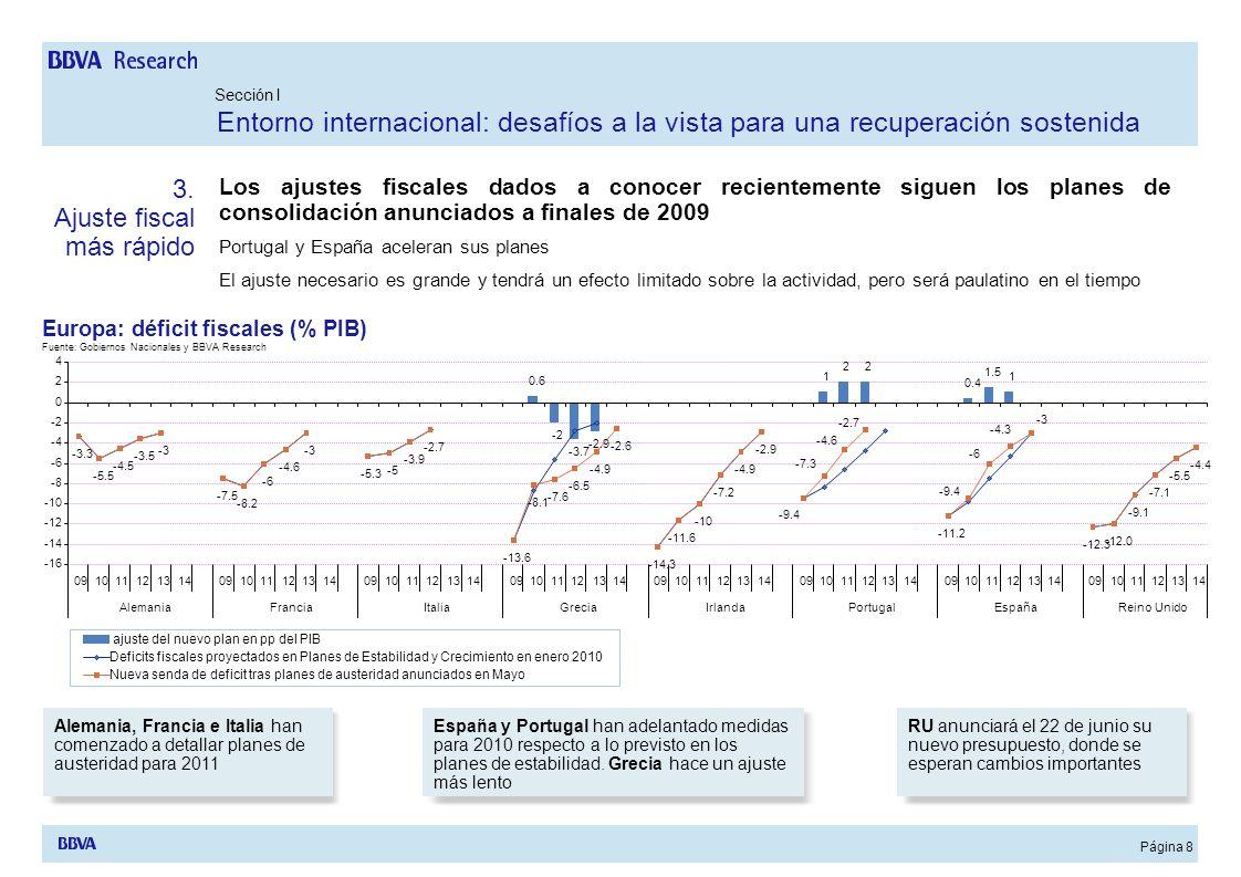 Página 8 Los ajustes fiscales dados a conocer recientemente siguen los planes de consolidación anunciados a finales de 2009 Portugal y España aceleran