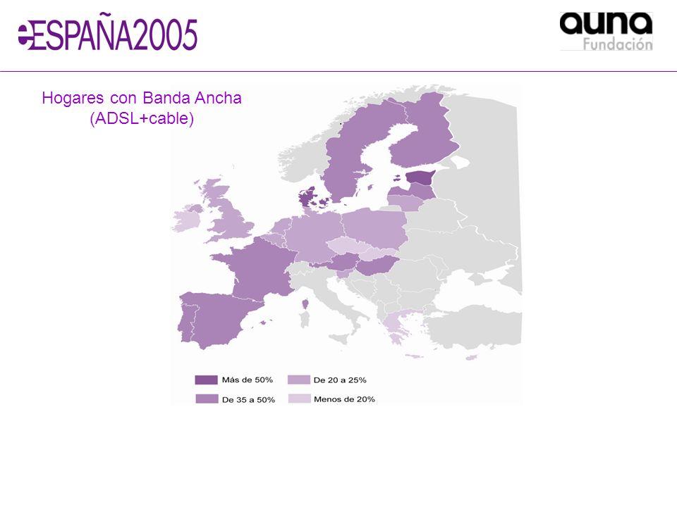 Hogares con Banda Ancha (ADSL+cable)